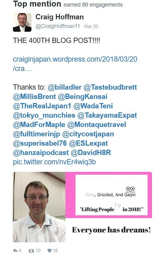 Top 5 Recent Tweets The Real Japan Rob Dyer Craig Hoffman